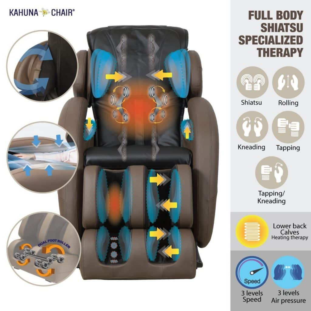 How Does a Massage Chair Work?